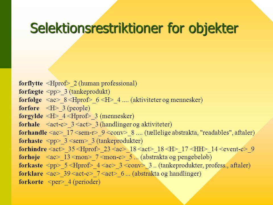 Selektionsrestriktioner for objekter