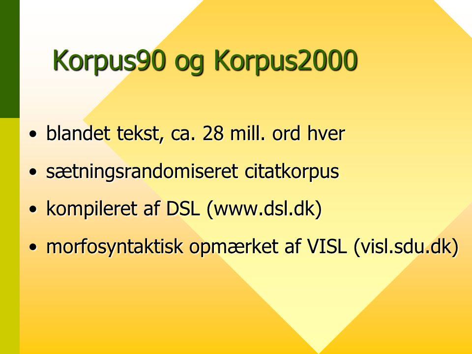 Korpus90 og Korpus2000 blandet tekst, ca. 28 mill. ord hver