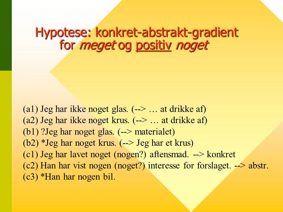 Hypotese: konkret-abstrakt-gradient for meget og positiv noget