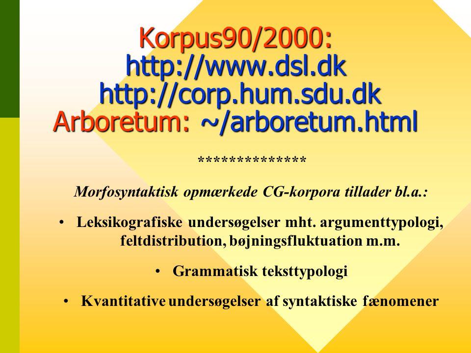 Korpus90/2000: http://www. dsl. dk http://corp. hum. sdu