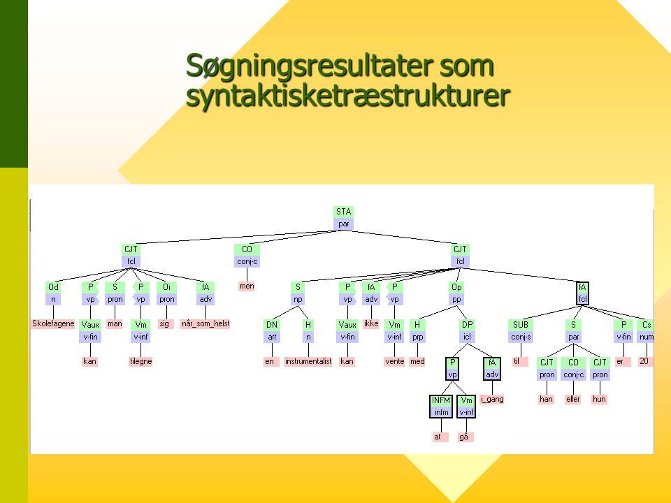 Søgningsresultater som syntaktisketræstrukturer