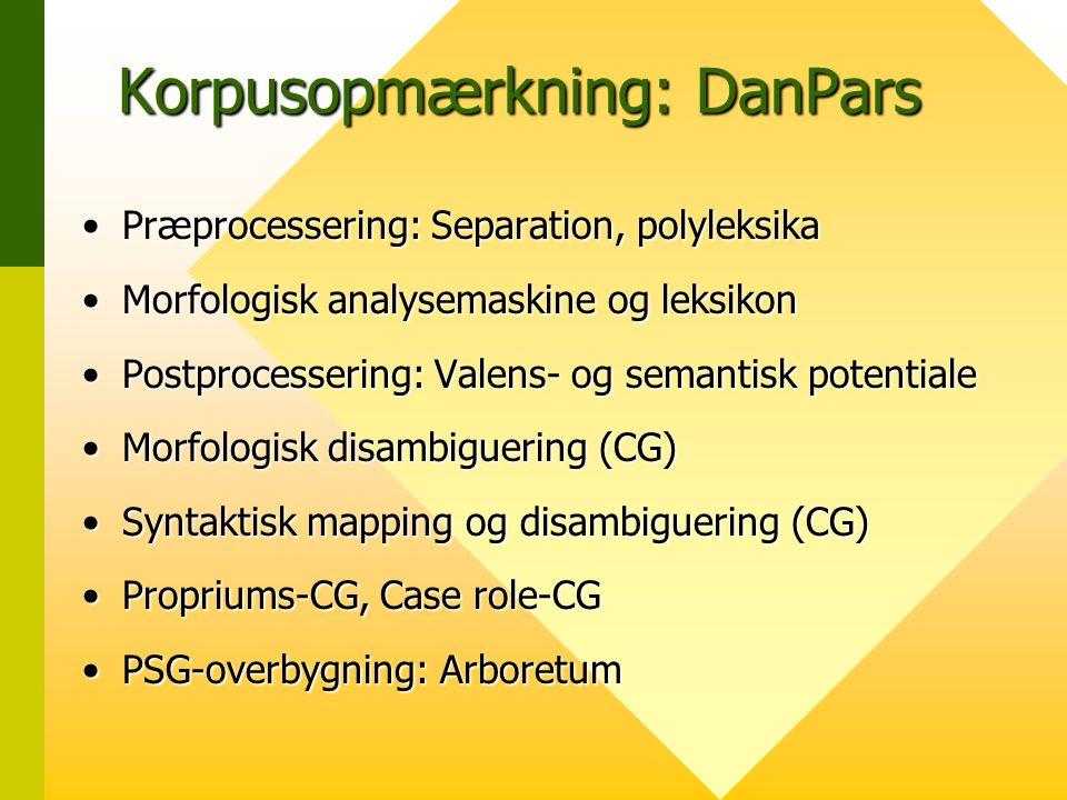 Korpusopmærkning: DanPars