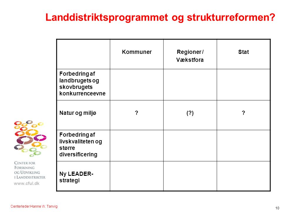 Landdistriktsprogrammet og strukturreformen