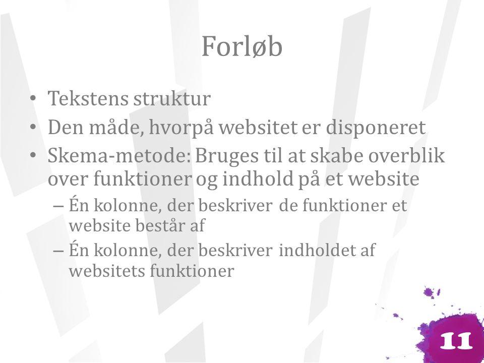 Forløb Tekstens struktur Den måde, hvorpå websitet er disponeret