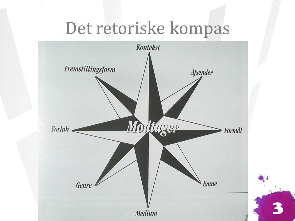 Det retoriske kompas