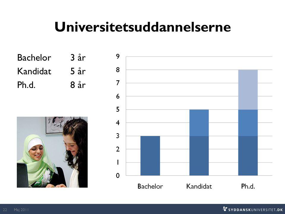 Universitetsuddannelserne
