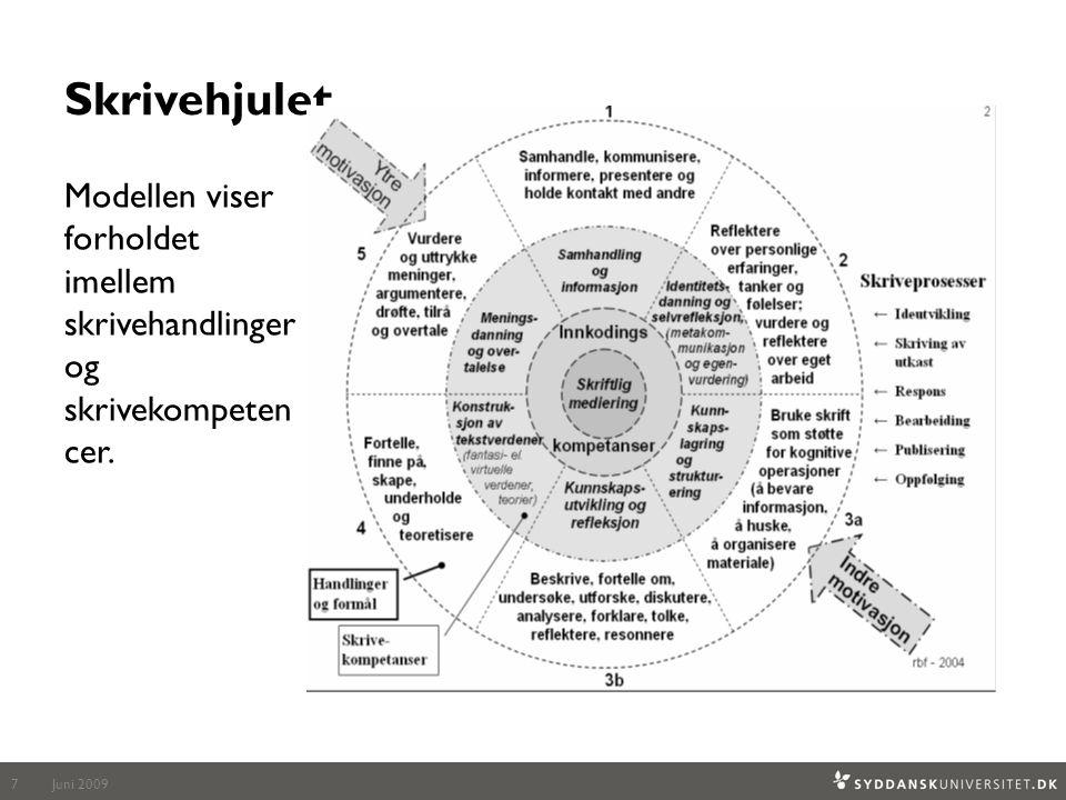 Skrivehjulet Modellen viser forholdet imellem skrivehandlinger og skrivekompetencer. Juni 2009