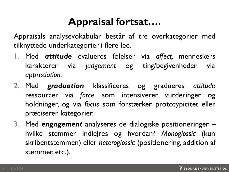Appraisal fortsat…. Appraisals analysevokabular består af tre overkategorier med tilknyttede underkategorier i flere led.