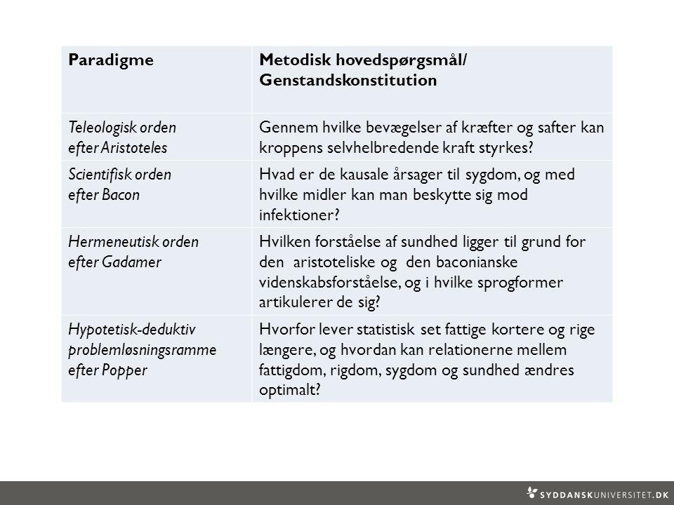 Paradigme Metodisk hovedspørgsmål/ Genstandskonstitution. Teleologisk orden. efter Aristoteles.