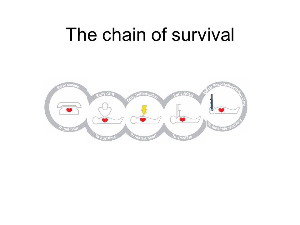 The chain of survival Introduktion til overlevelseskæden som inspiration og motivation til at øge opmærksomheden af alle punkter.