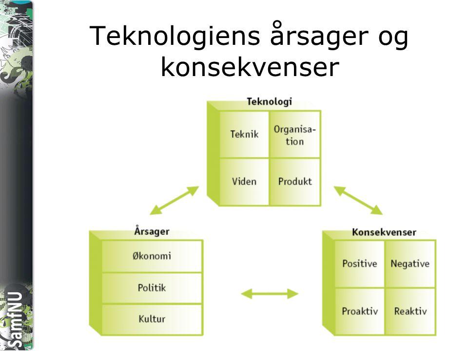 Teknologiens årsager og konsekvenser