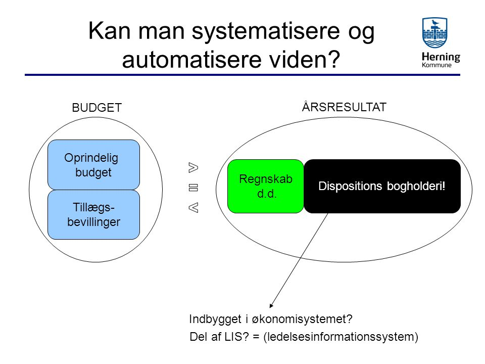 Kan man systematisere og automatisere viden