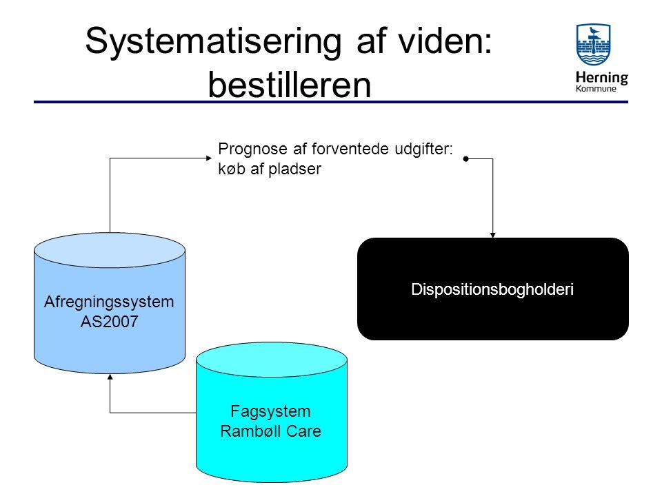 Systematisering af viden: bestilleren