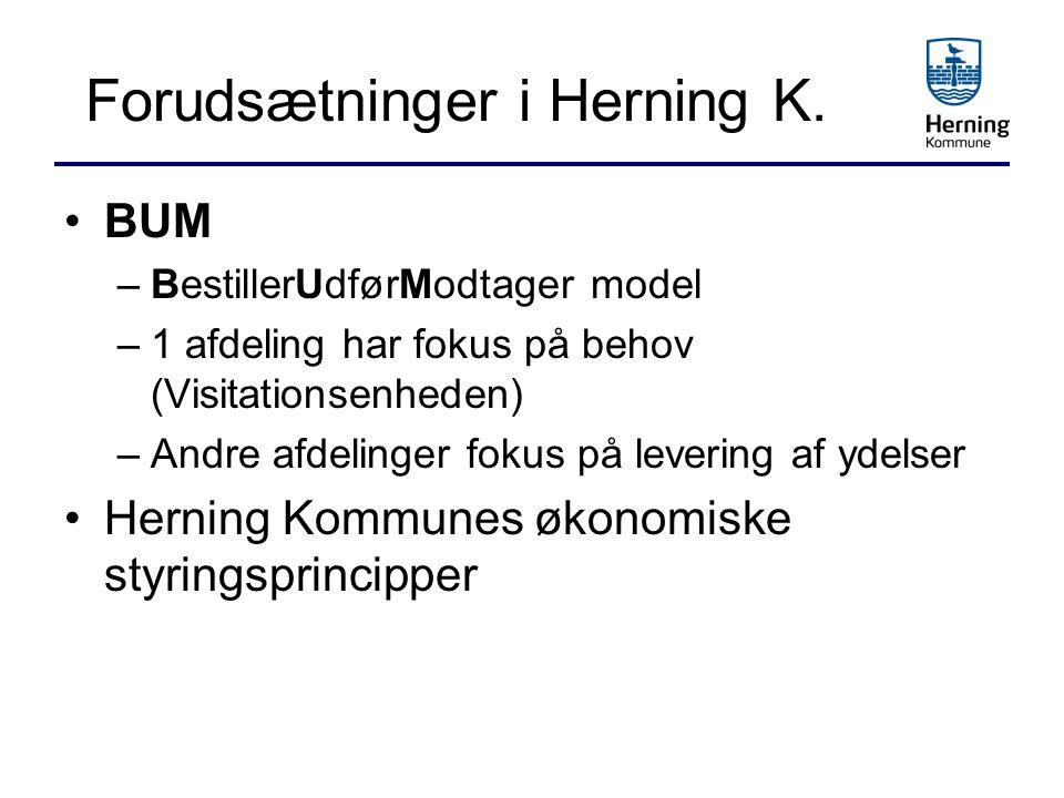 Forudsætninger i Herning K.