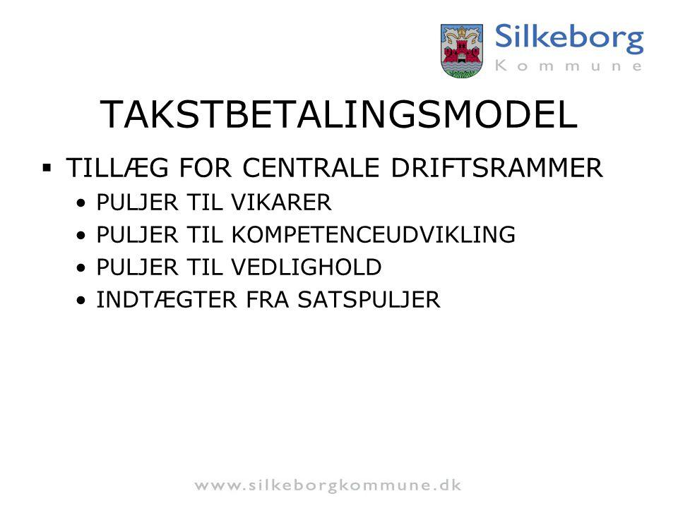 TAKSTBETALINGSMODEL TILLÆG FOR CENTRALE DRIFTSRAMMER