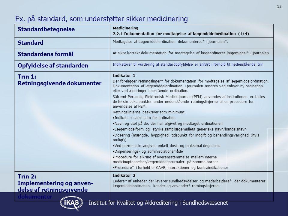 Ex. på standard, som understøtter sikker medicinering