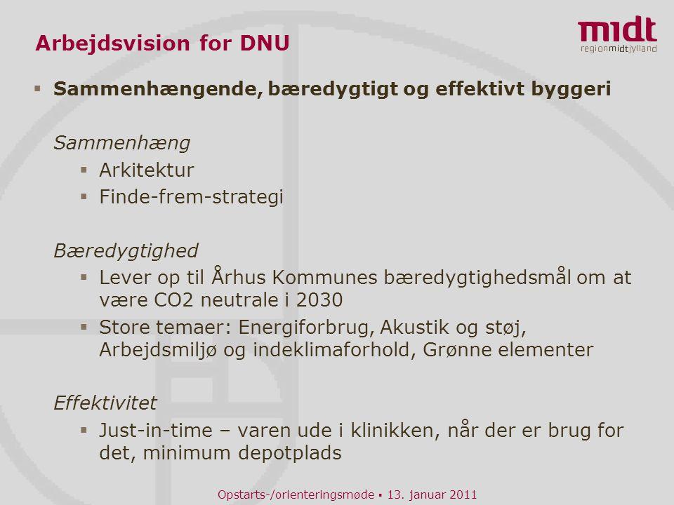 Arbejdsvision for DNU Sammenhængende, bæredygtigt og effektivt byggeri