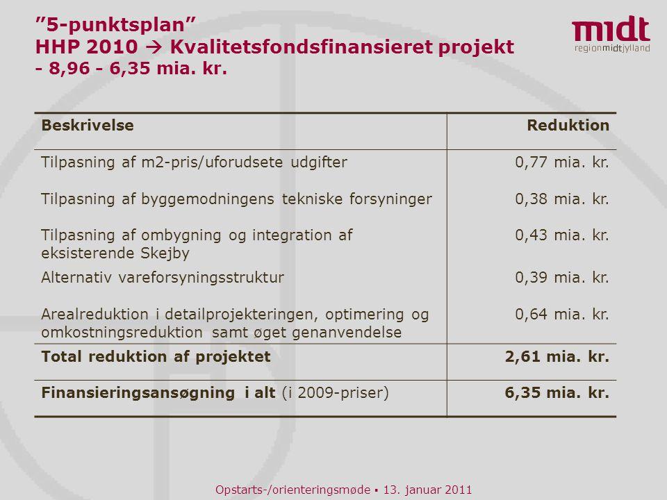 5-punktsplan HHP 2010  Kvalitetsfondsfinansieret projekt - 8,96 - 6,35 mia. kr.