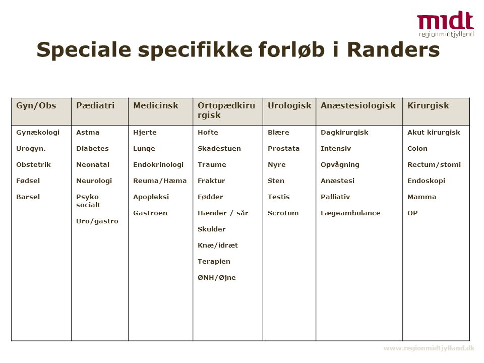 Speciale specifikke forløb i Randers