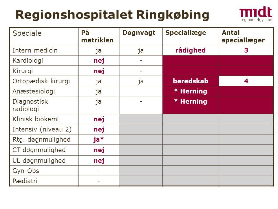 Regionshospitalet Ringkøbing