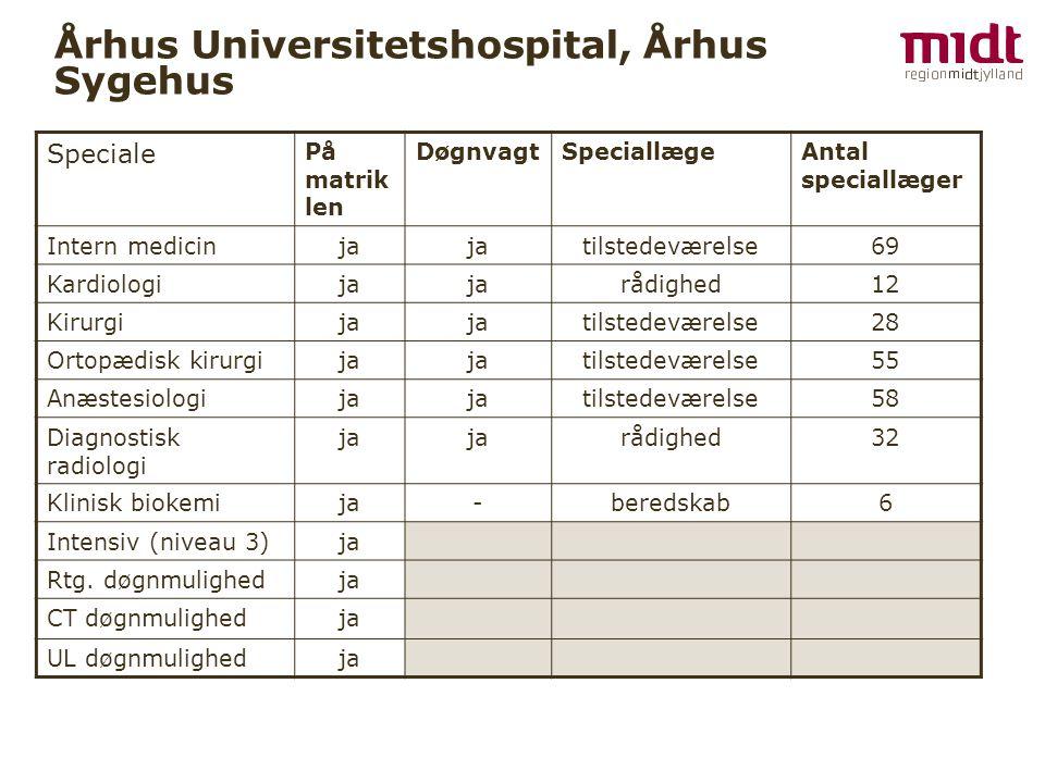 Århus Universitetshospital, Århus Sygehus
