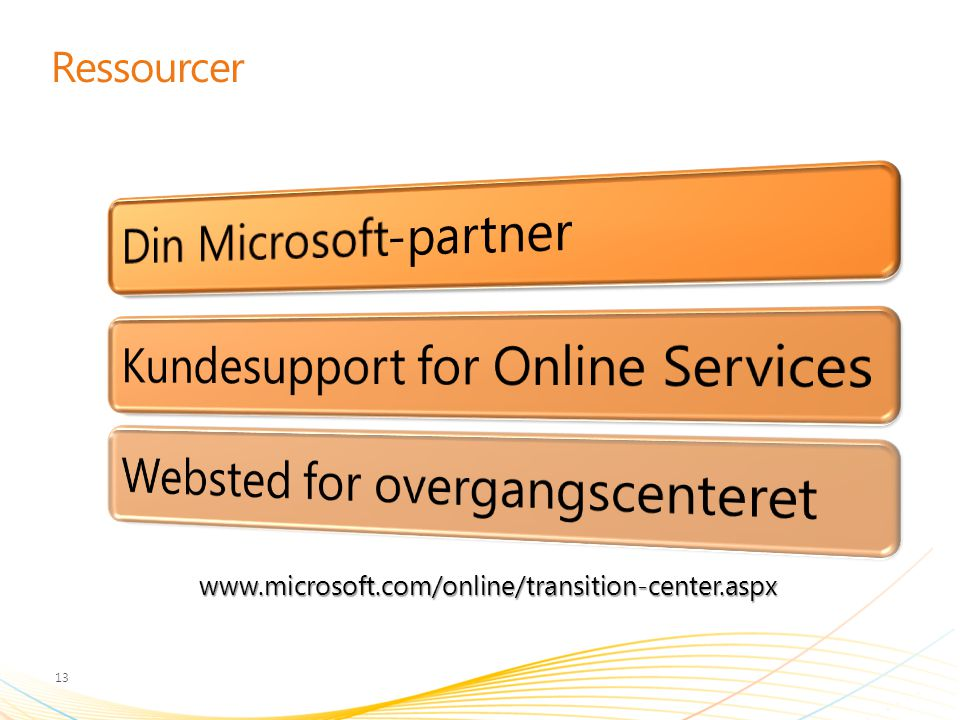 Ressourcer www.microsoft.com/online/transition-center.aspx