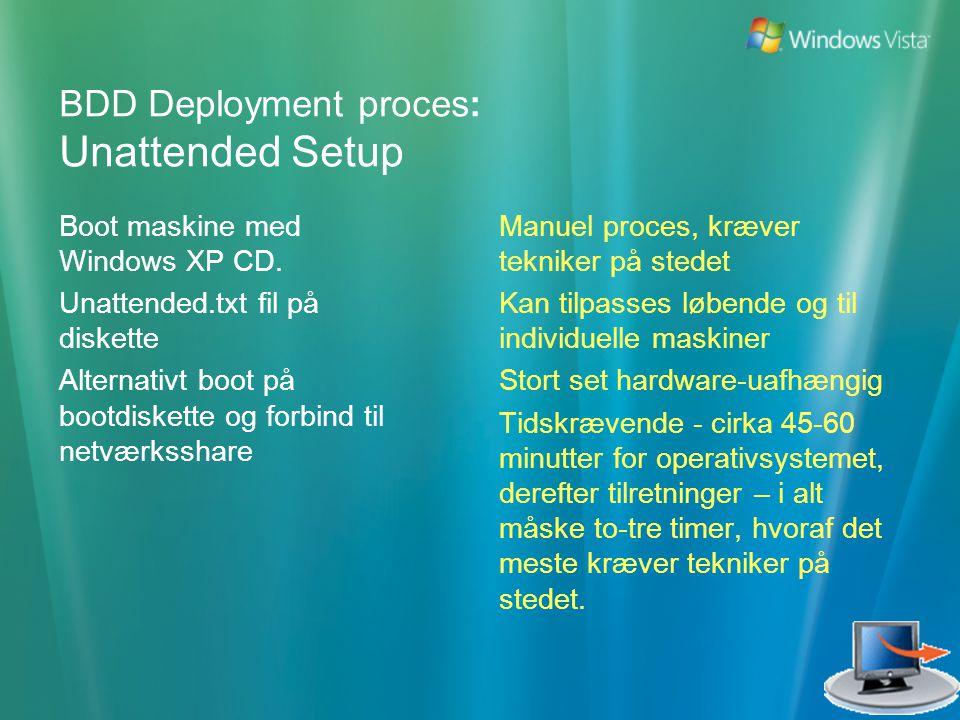 BDD Deployment proces: Unattended Setup