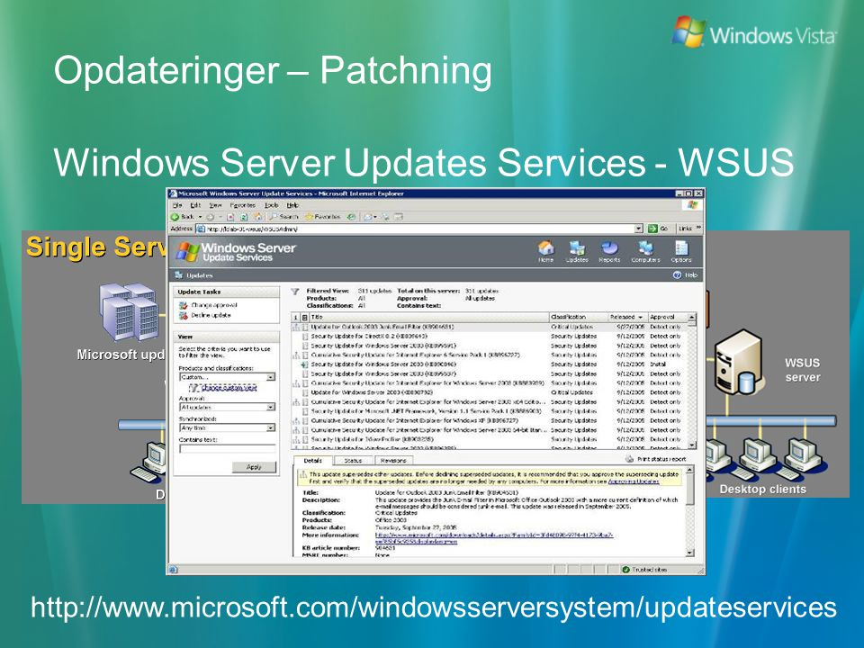 Opdateringer – Patchning Windows Server Updates Services - WSUS