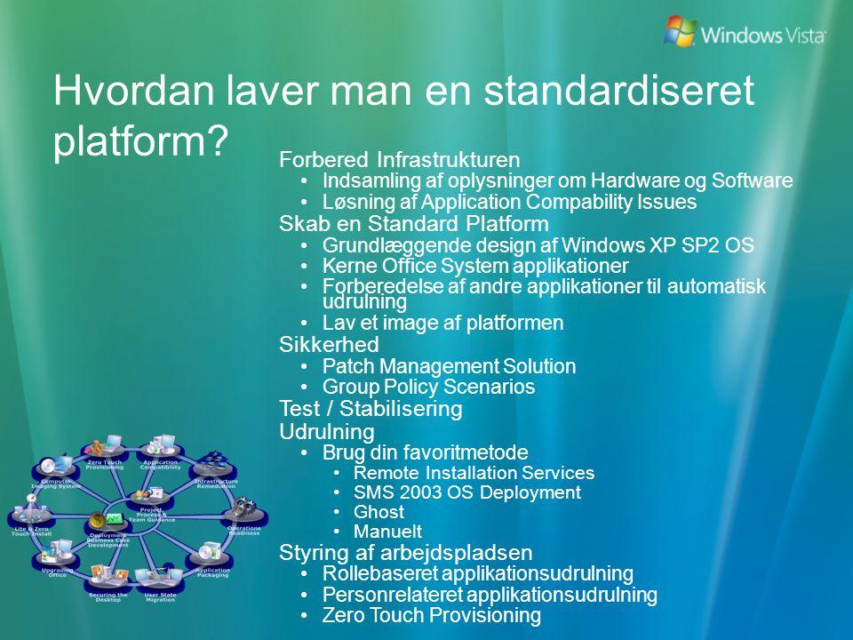 Hvordan laver man en standardiseret platform