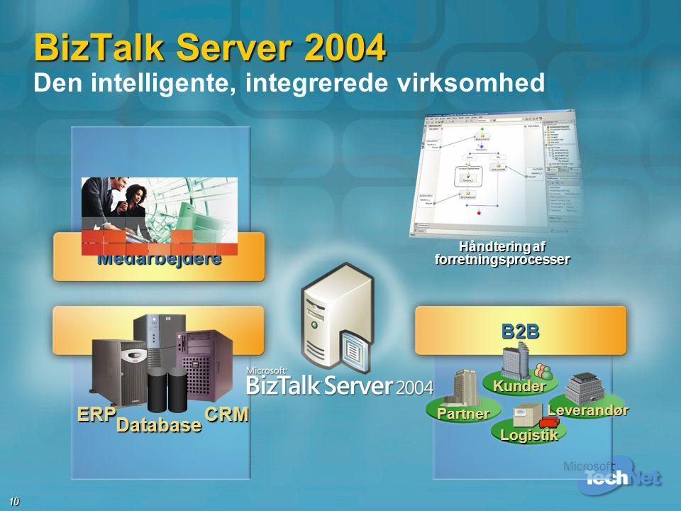 BizTalk Server 2004 Den intelligente, integrerede virksomhed