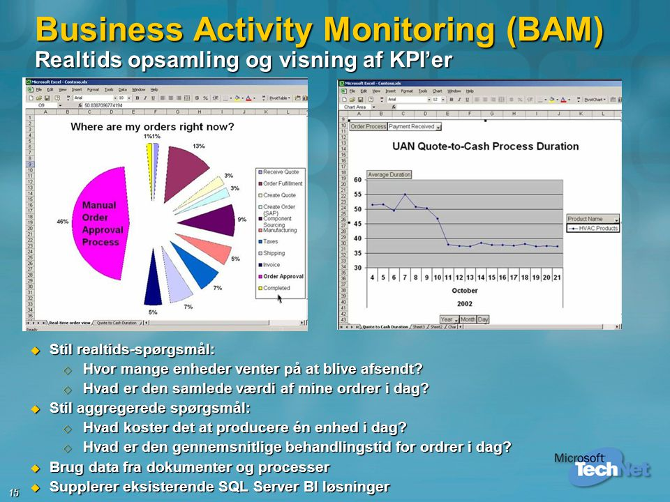 Business Activity Monitoring (BAM) Realtids opsamling og visning af KPI'er
