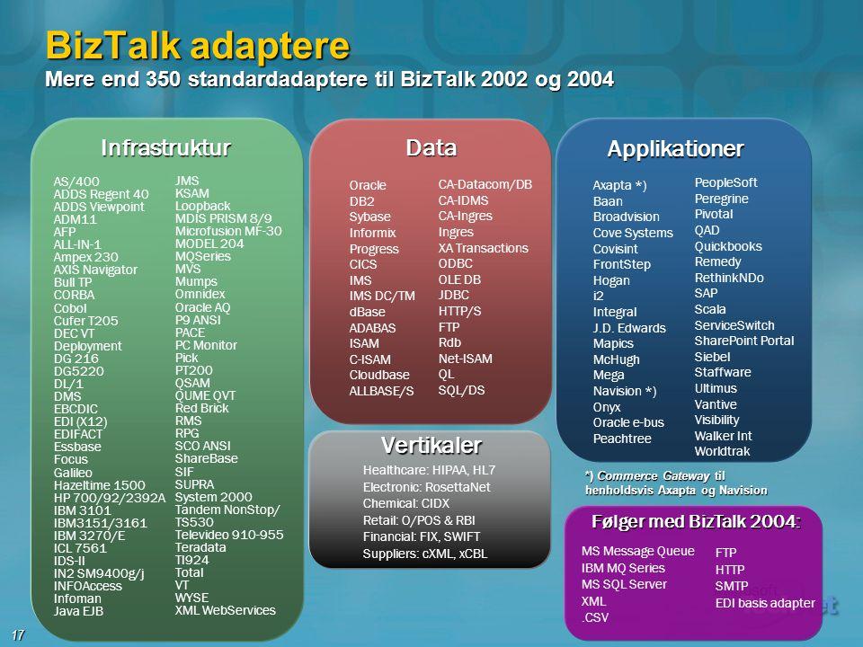 BizTalk adaptere Mere end 350 standardadaptere til BizTalk 2002 og 2004
