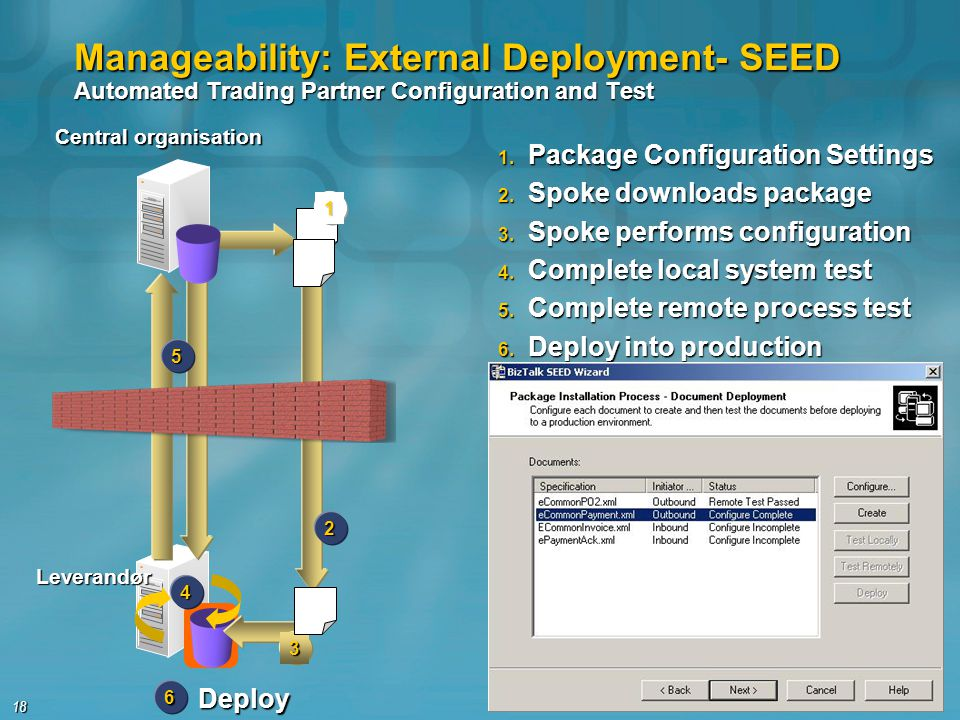 Manageability: External Deployment- SEED Automated Trading Partner Configuration and Test