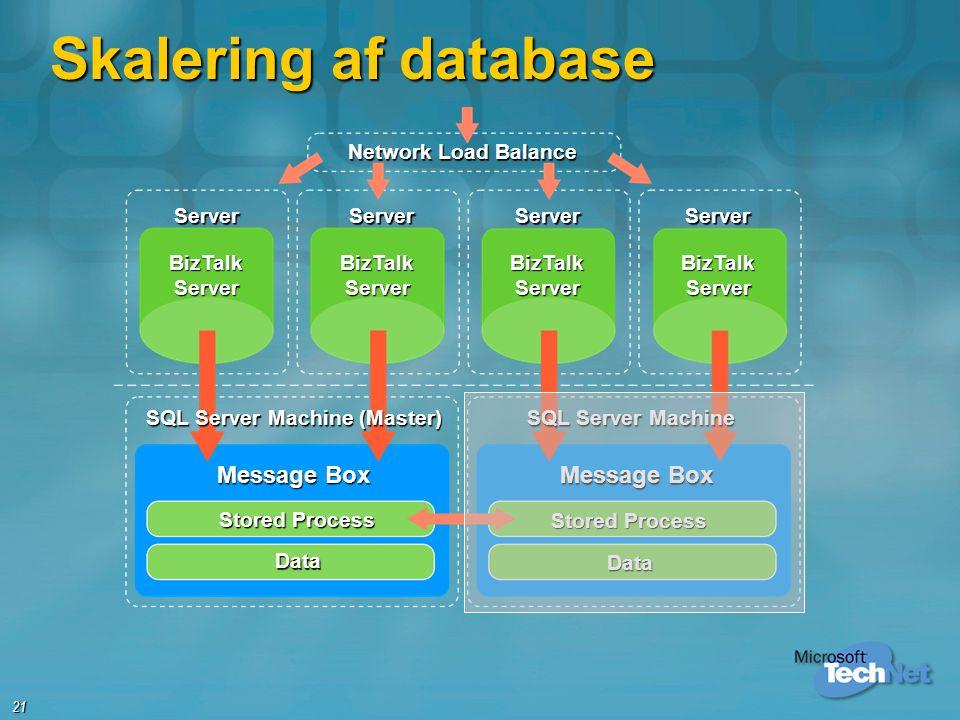 SQL Server Machine (Master)
