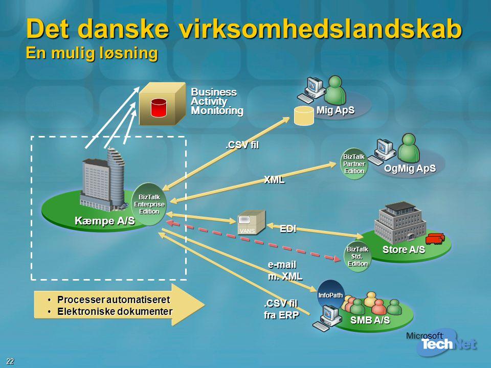 Det danske virksomhedslandskab En mulig løsning