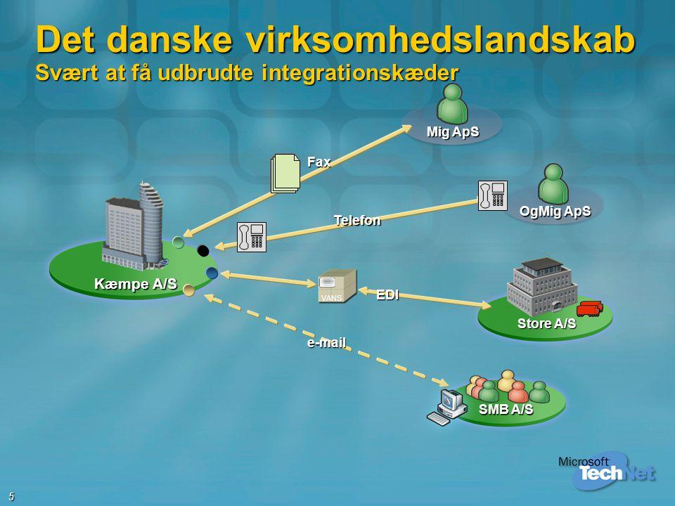 Det danske virksomhedslandskab Svært at få udbrudte integrationskæder