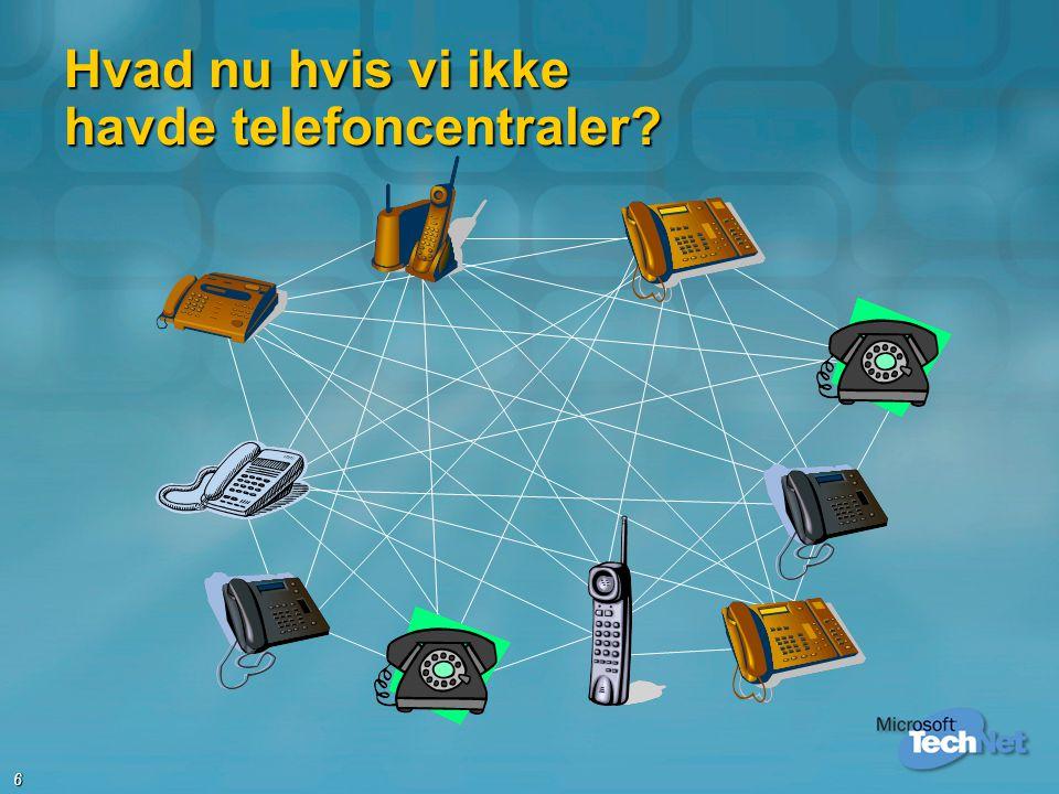 Hvad nu hvis vi ikke havde telefoncentraler