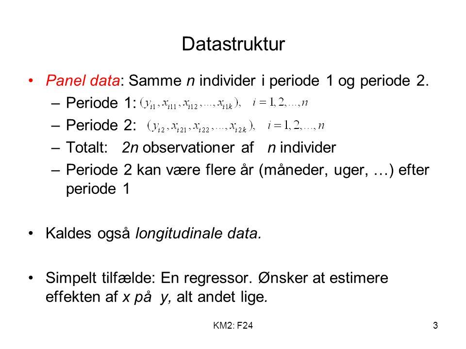 Datastruktur Panel data: Samme n individer i periode 1 og periode 2.