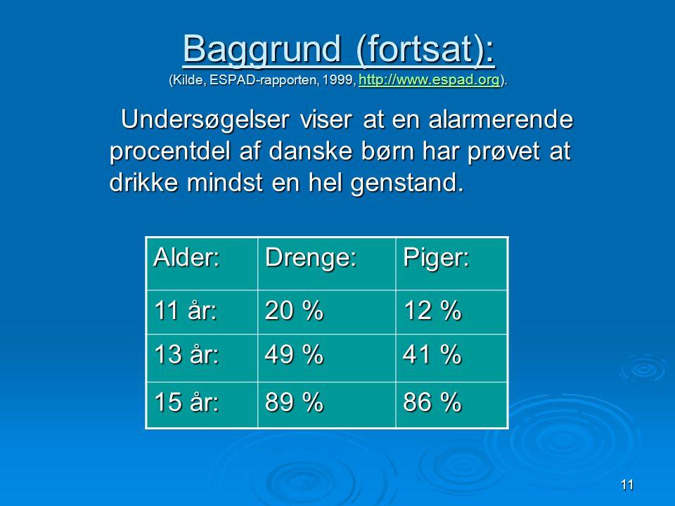 Baggrund (fortsat): (Kilde, ESPAD-rapporten, 1999, http://www. espad