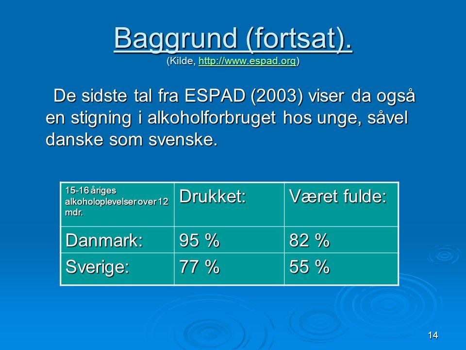 Baggrund (fortsat). (Kilde, http://www.espad.org)