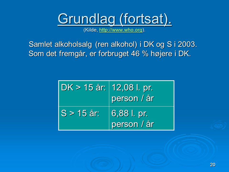 Grundlag (fortsat). (Kilde, http://www.who.org).