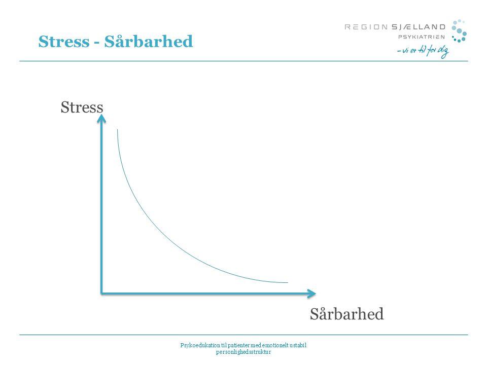 Stress - Sårbarhed Stress Sårbarhed 7
