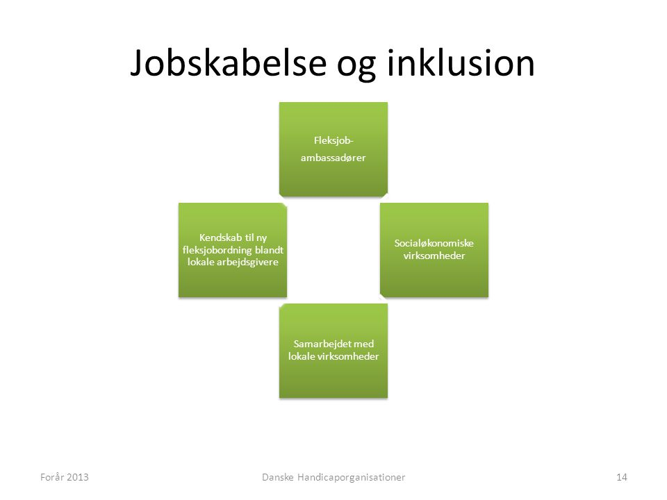Jobskabelse og inklusion
