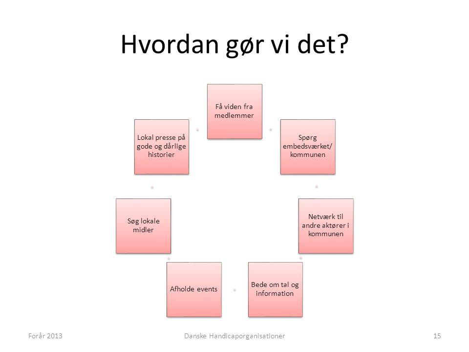 Hvordan gør vi det Få viden fra medlemmer Spørg embedsværket/kommunen