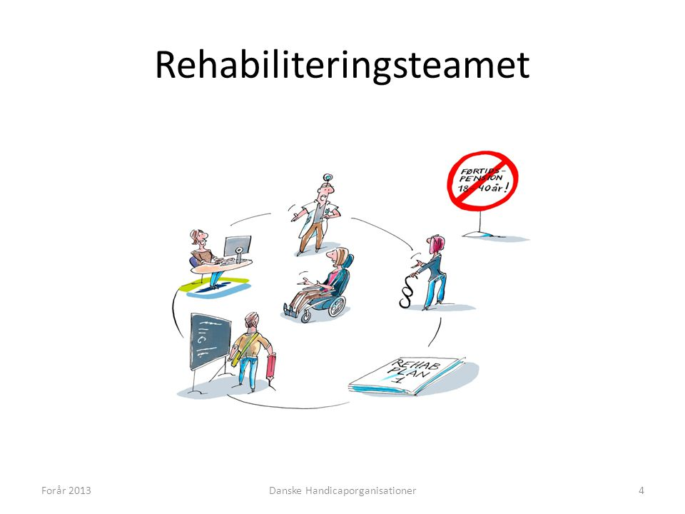Rehabiliteringsteamet