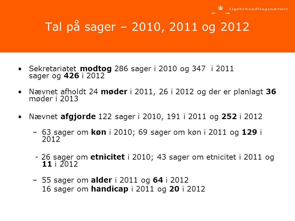 Tal på sager – 2010, 2011 og 2012 Sekretariatet modtog 286 sager i 2010 og 347 i 2011 sager og 426 i 2012.