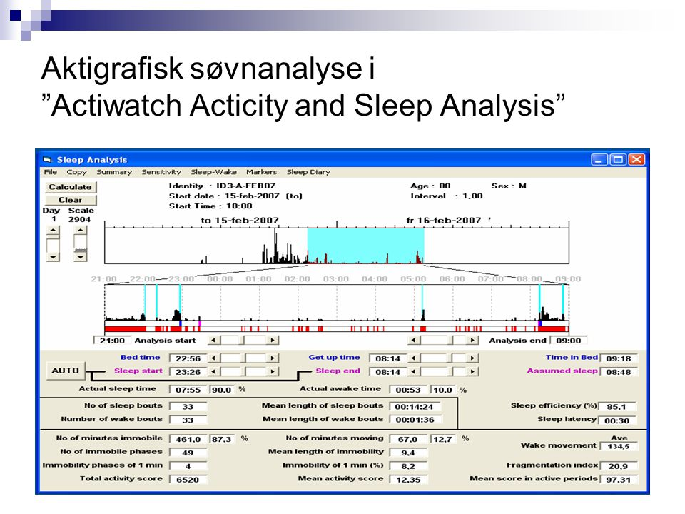 Aktigrafisk søvnanalyse i Actiwatch Acticity and Sleep Analysis