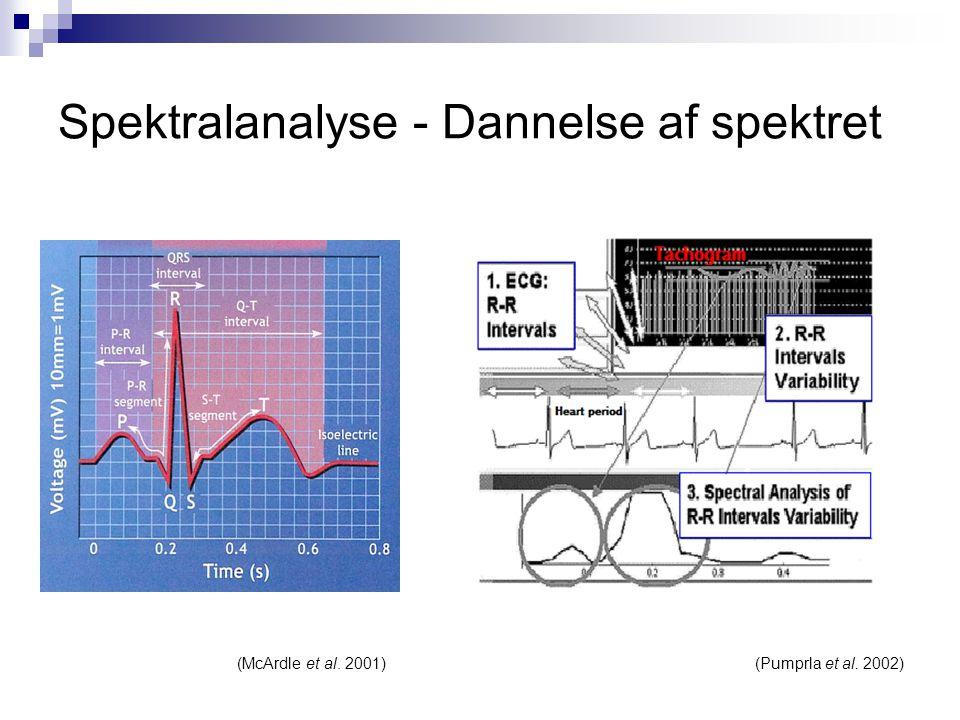 Spektralanalyse - Dannelse af spektret