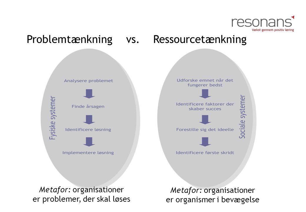 Problemtænkning vs. Ressourcetænkning