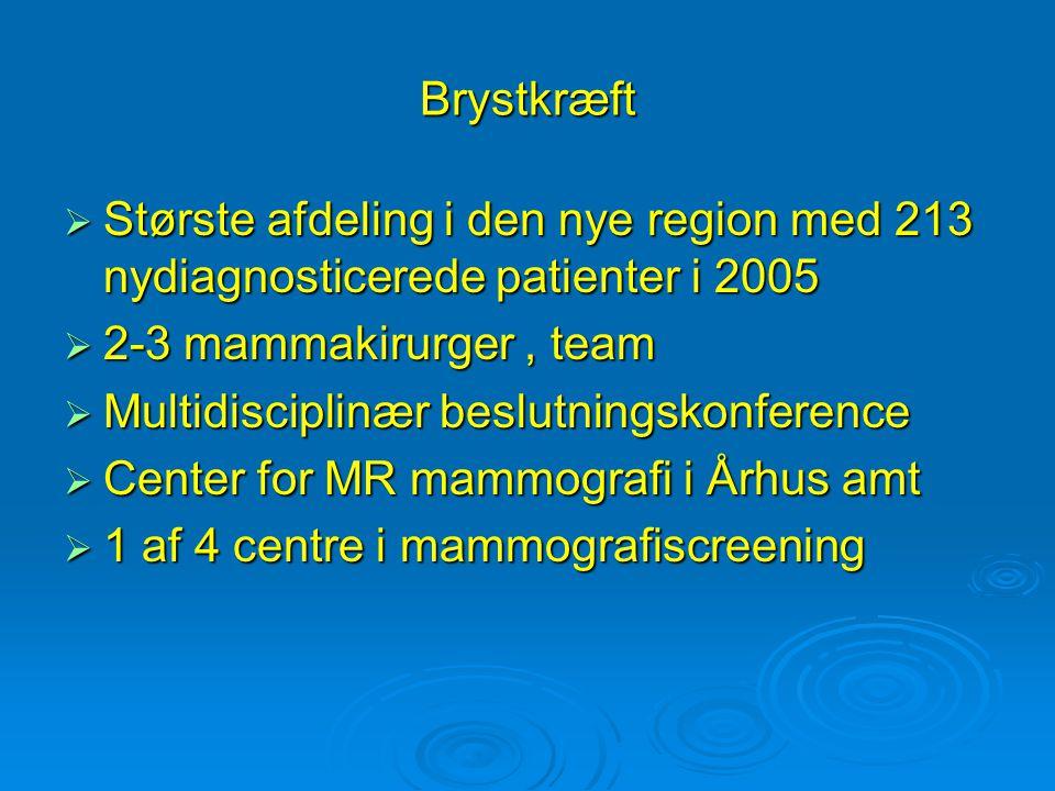 Brystkræft Største afdeling i den nye region med 213 nydiagnosticerede patienter i 2005. 2-3 mammakirurger , team.